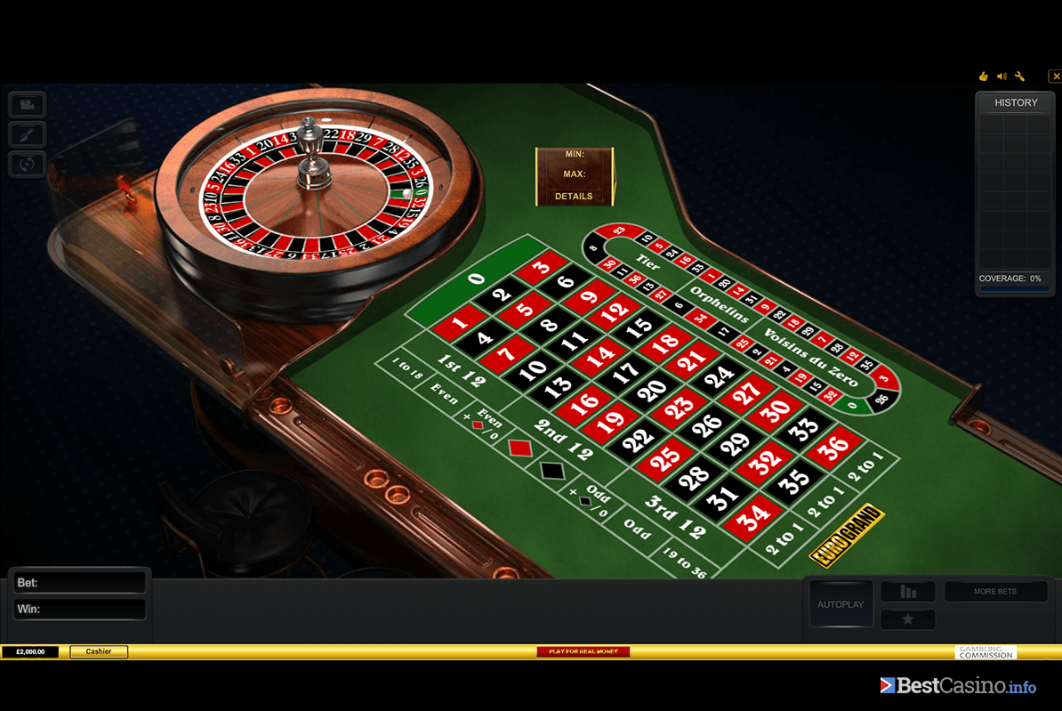 Popular Online Casinos